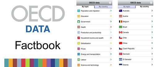 OECD-Data